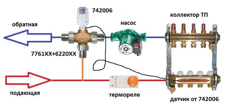 Коллекторная система отопления частного дома своими руками фото 610